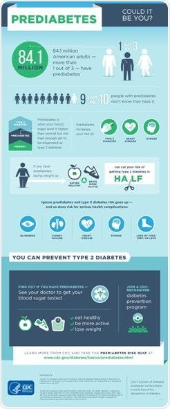 Indagine: Molti medici sono non preparati aiutare i loro pazienti ad impedire il diabete