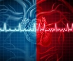 Mobile apps improve atrial fibrillation detection rates in a low-risk population