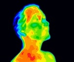 Study suggests average body temperature in humans falling