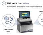 Detection of SARS-CoV-2 viral persistence in built environments