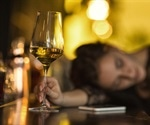 Binge drinking is increasing, especially in women during COVID-19
