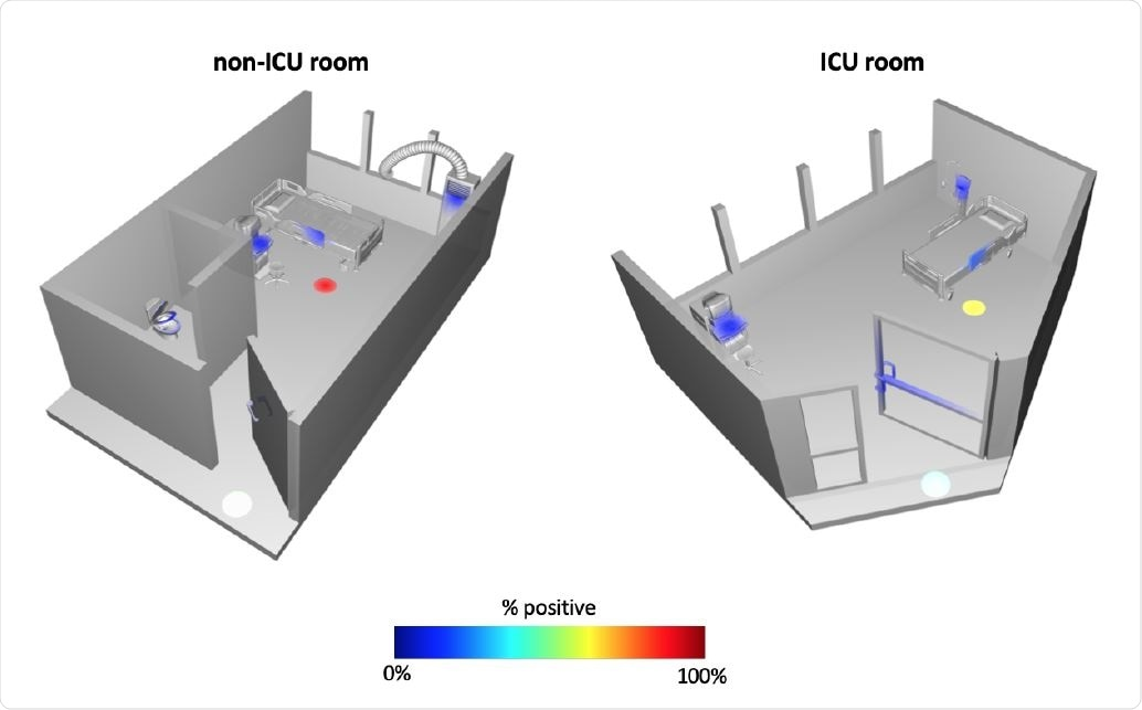 Ili' spatial mapping of standard hospital (non-ICU) room and intensive care unit (ICU) room. Heatmap depicts the percent of samples collected at each site that were positive for SARS CoV-2.