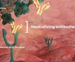 Siemens Healthineers SARS-CoV-2 IgG antibody test demonstrates ability to detect neutralizing antibodies