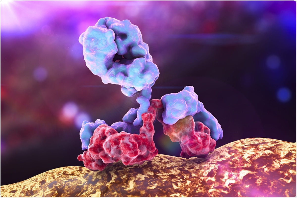 Study: Persisting antibody response to SARS-CoV-2 in a local Austrian population. Image Credit: Kateryna Kon / Shutterstock