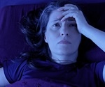 Fibromyalgia during COVID-19, anxiety and pain