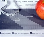 Body mass index and severe COVID-19