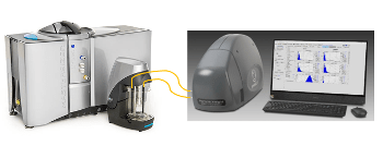 Pi Sentinel PRO Shape Module: Particle Shape Analysis Capability to Laser Diffraction