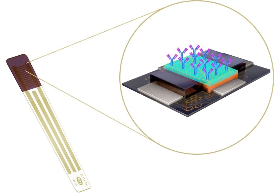 Wyss Institute's eRapid technology licensed to The iQ Group Global