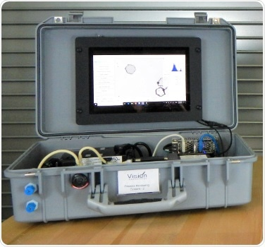 Wireless analysis module