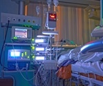 New prognostic tool predicts the need for ICU among COVID-19 patients