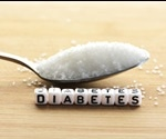 Diabetes prevention: an interview with Julian Baines, CEO of EKF Diagnostics