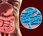Gut bacteria may predict risk of pulmonary hypertension