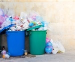 The wealthier you are, the more food you waste