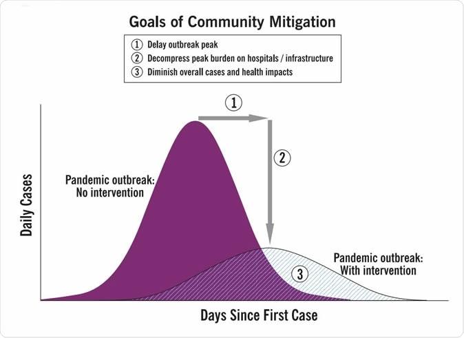 Image Credit: CDC