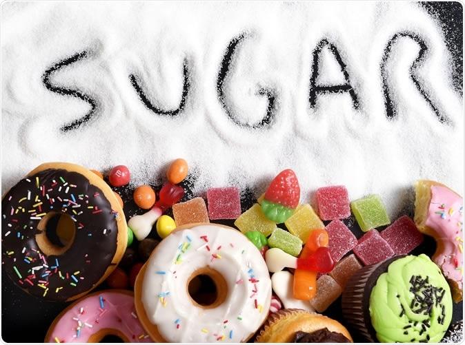 Estudo - a obesidade e a resistência à insulina Açúcar-Induzidas são desacopladas da sobrevivência encurtada na drosófila. Crédito de imagem: Mesa Sam Wordley/Shutterstock de Marcos