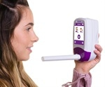 Using a Gastrolyzer to Prepare Patients for a Hydrogen and Methane Breath Test