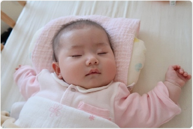 Study shows importance of sleep for children's health and social competence