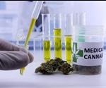 The Importance of Quality Control on Cannabis Related Products