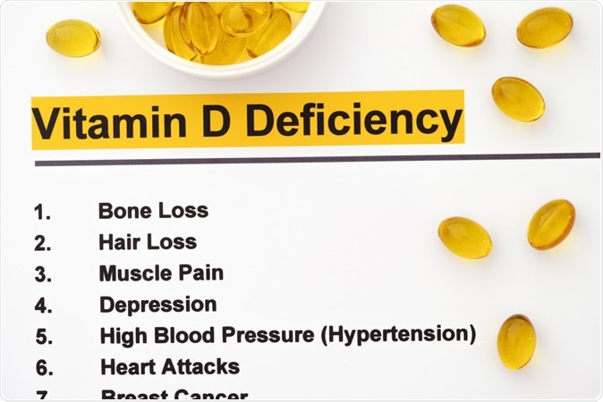 Study: Association of Vitamin D Deficiency and Treatment with COVID-19 Incidence. Image Credit: StepanPopov