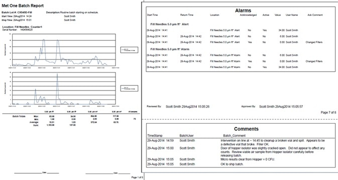 Sample pages from batch release report.