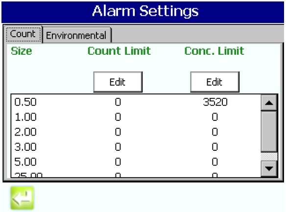Setting the alarm limits per ISO 14644.