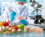 Using Fluorescence Spectroscopy to Assess Food Quality
