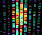 What is Long-Read Sequencing?