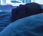 New study investigates the impact of COVID-19 on sleep