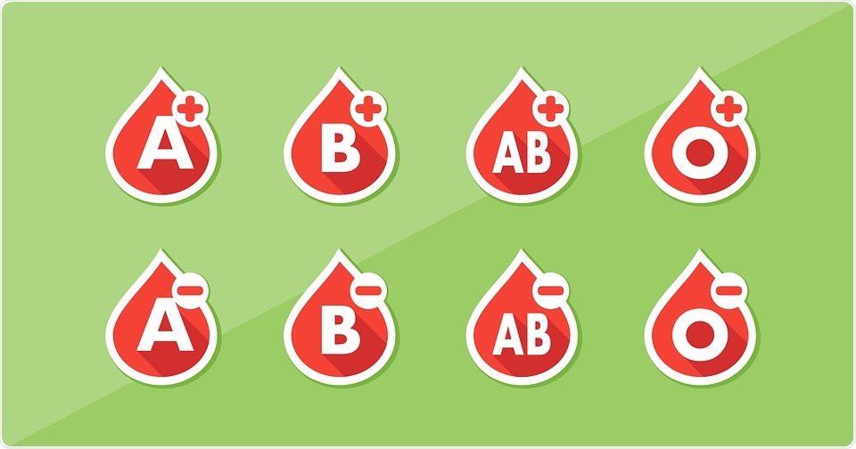 Fully automated chip can reliably determine blood type within minutes