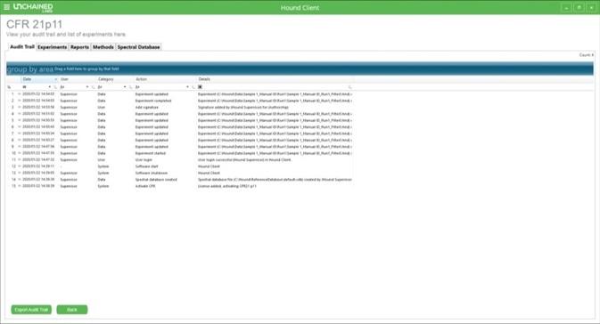 Main 21 CFR Part 11 screen in Hound Client