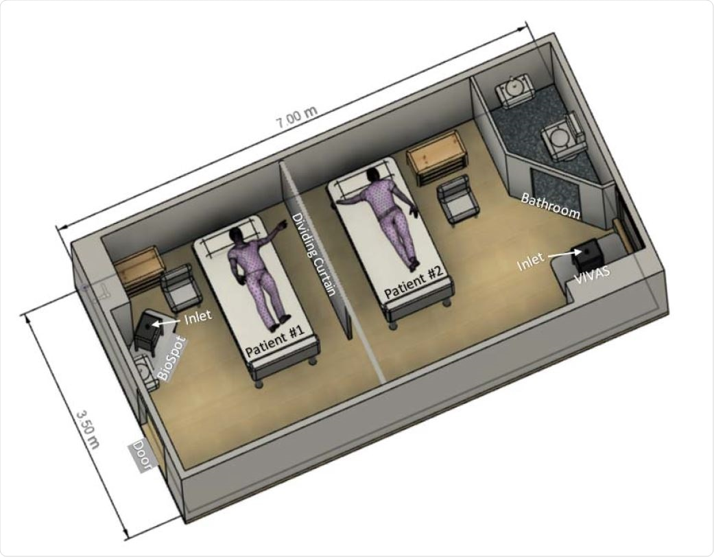 Schematic diagram of room with depiction of patient bed and air-sampler locations.