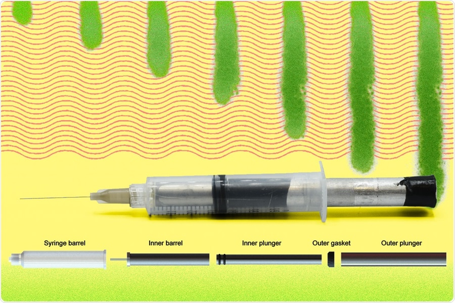 New, low-cost technology for subcutaneous injection of viscous formulations