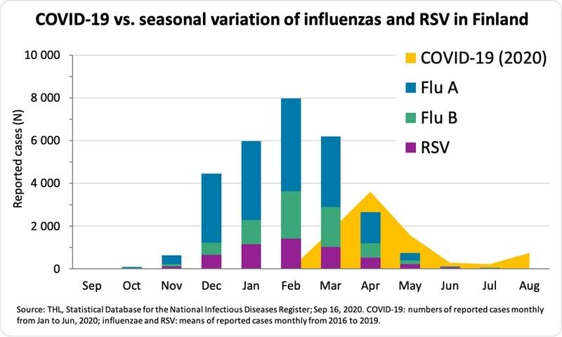 Análisis múltiplex de Diagnostica del ábaco el nuevo ofrece la gripe segura, diagnosis COVID-19 en 75 minutos