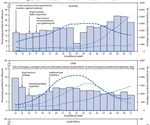 COVID-19 mitigation efforts significantly decrease influenza activity