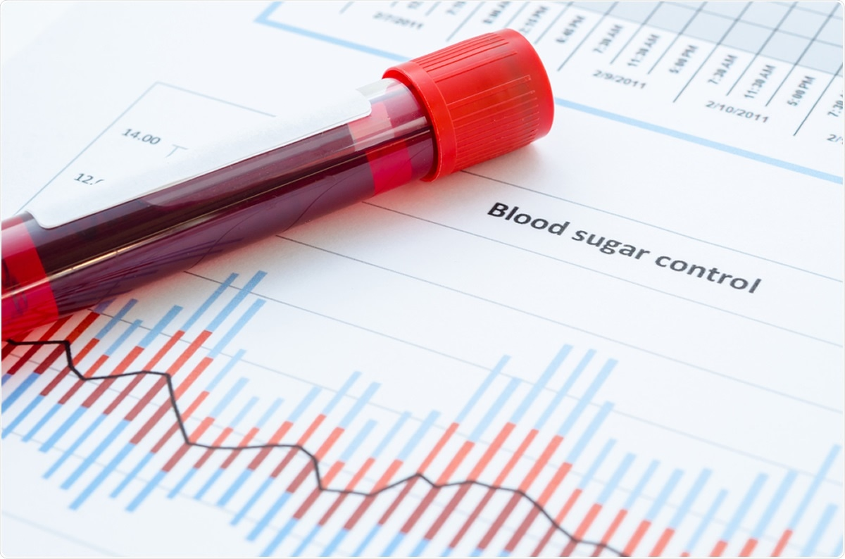 Study: High admission blood glucose is an independent risk factor of poor prognosis in COVID-19: A systematic review and dose-response meta-analysis. Image Credit: PENpics Studio / Shutterstock