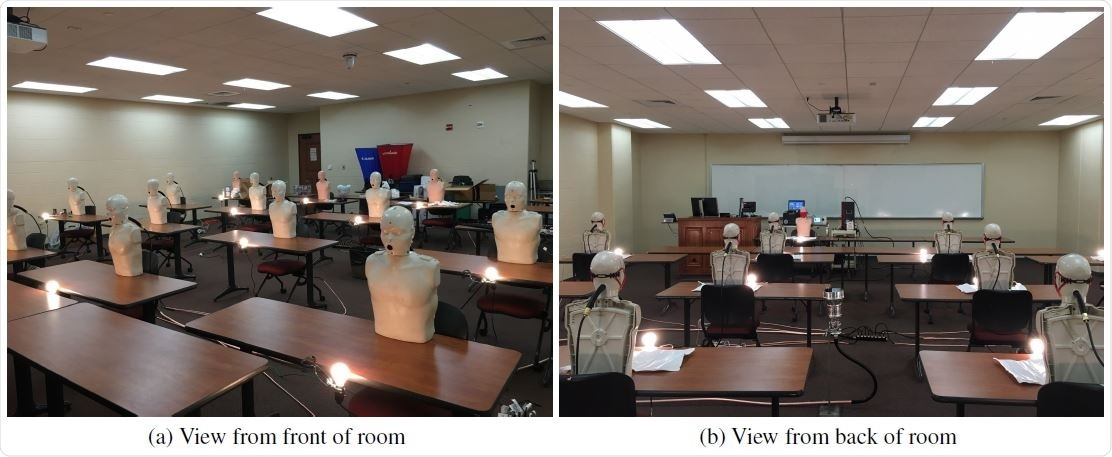 (a) Classroom space setup with manikins (a) view from the front of the room looking back and (b) from the back of the room looking forward.