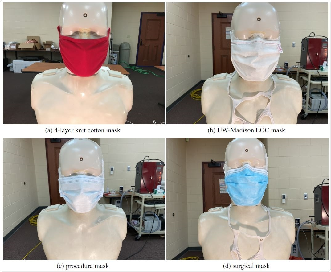 Images of masks installed on manikin for filtration testing (a) 4-layer knit cotton mask, (b) EOC mask, (c) procedure mask, and (d) surgical mask