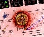 Microscopy-based high content platform for SARS-CoV-2 serological screening
