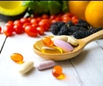 COVID-19 and Health Supplements