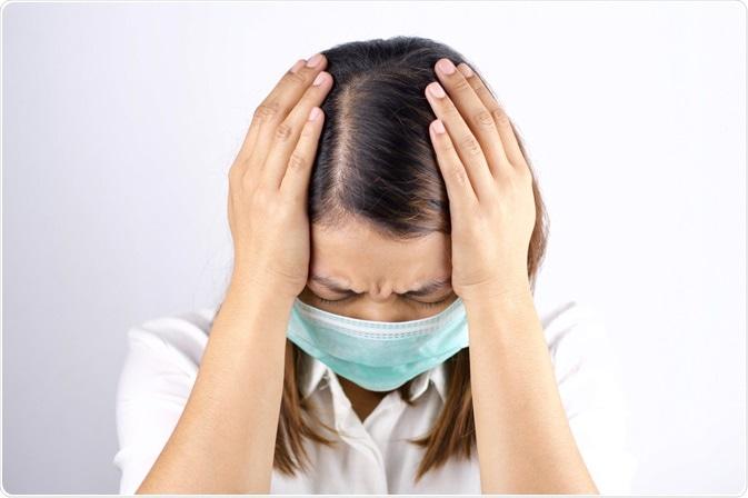 covid del dolor de cabeza