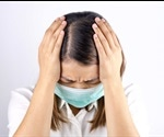 COVID-19 and Headaches