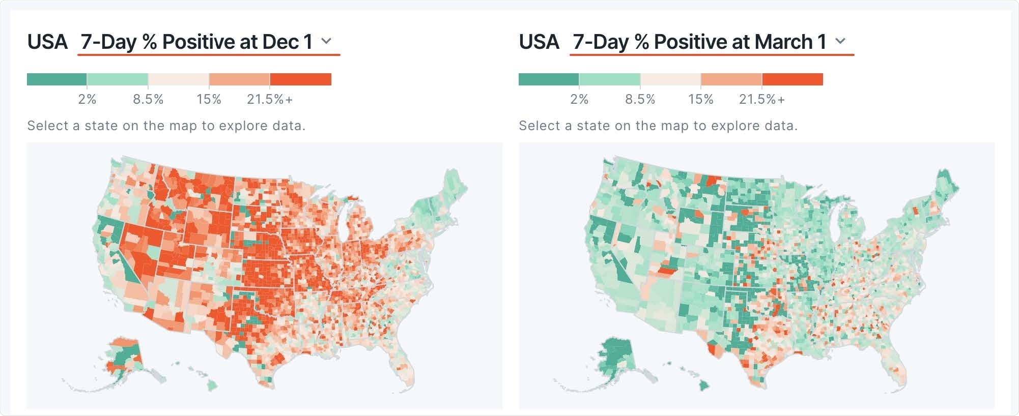 Relationship between mass vaccination and COVID-19 incidence. (A) US map of counties showing 7-day SARS-CoV-2 PCR positivity rates (PPR) for December 1 2020 prior to onset of FDA-authorized COVID- 19 vaccine rollout (left panel), and 7-day PPR for March 1 2021 after Phase 1a of mRNA vaccination between December 2020 and February 2021. The colorbar varies from green (low PPR) to red (high PPR).