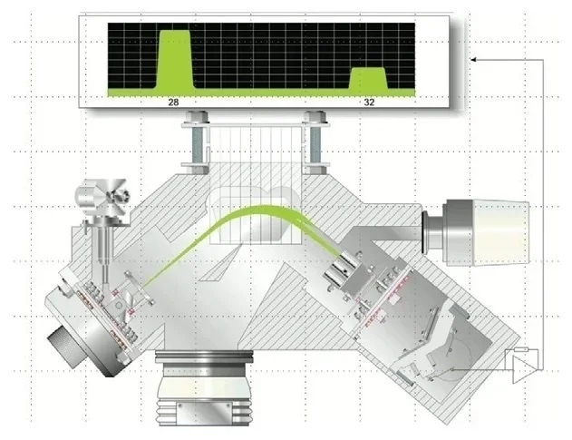 The magnetic sector analyzer within the Prima PRO Process Mass Spectrometer