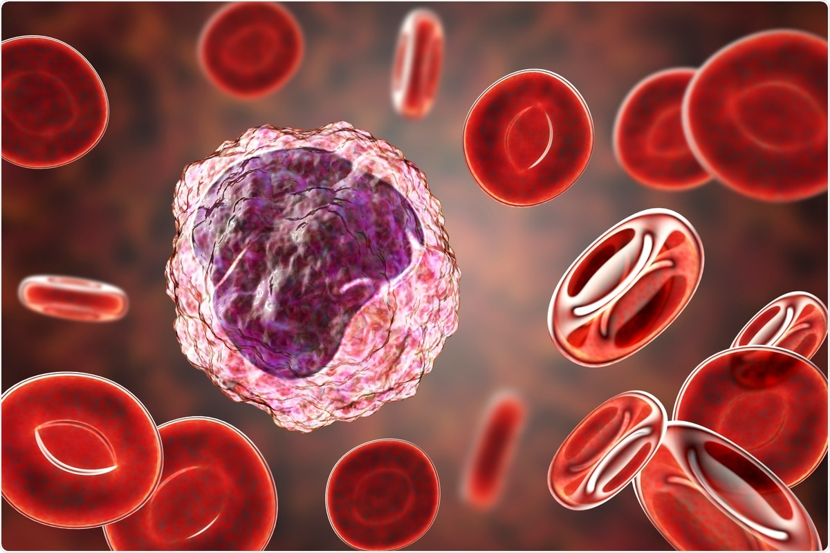 Study: SARS-CoV-2 infects blood monocytes to activate NLRP3 and AIM2 inflammasomes, pyroptosis and cytokine release. Image Credit: Kateryna Kon / Shutterstock