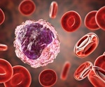 SARS-CoV-2 can infect blood monocytes and trigger inflammation, finds study