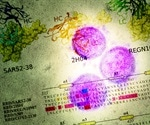 Potent monoclonal antibody shows promise against emerging SARS-CoV-2 variants of concern