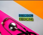 The Future of Precision Medicine