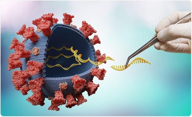 Viral RNA