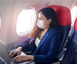 Researchers assess SARS-CoV-2 transmission risk during air travel