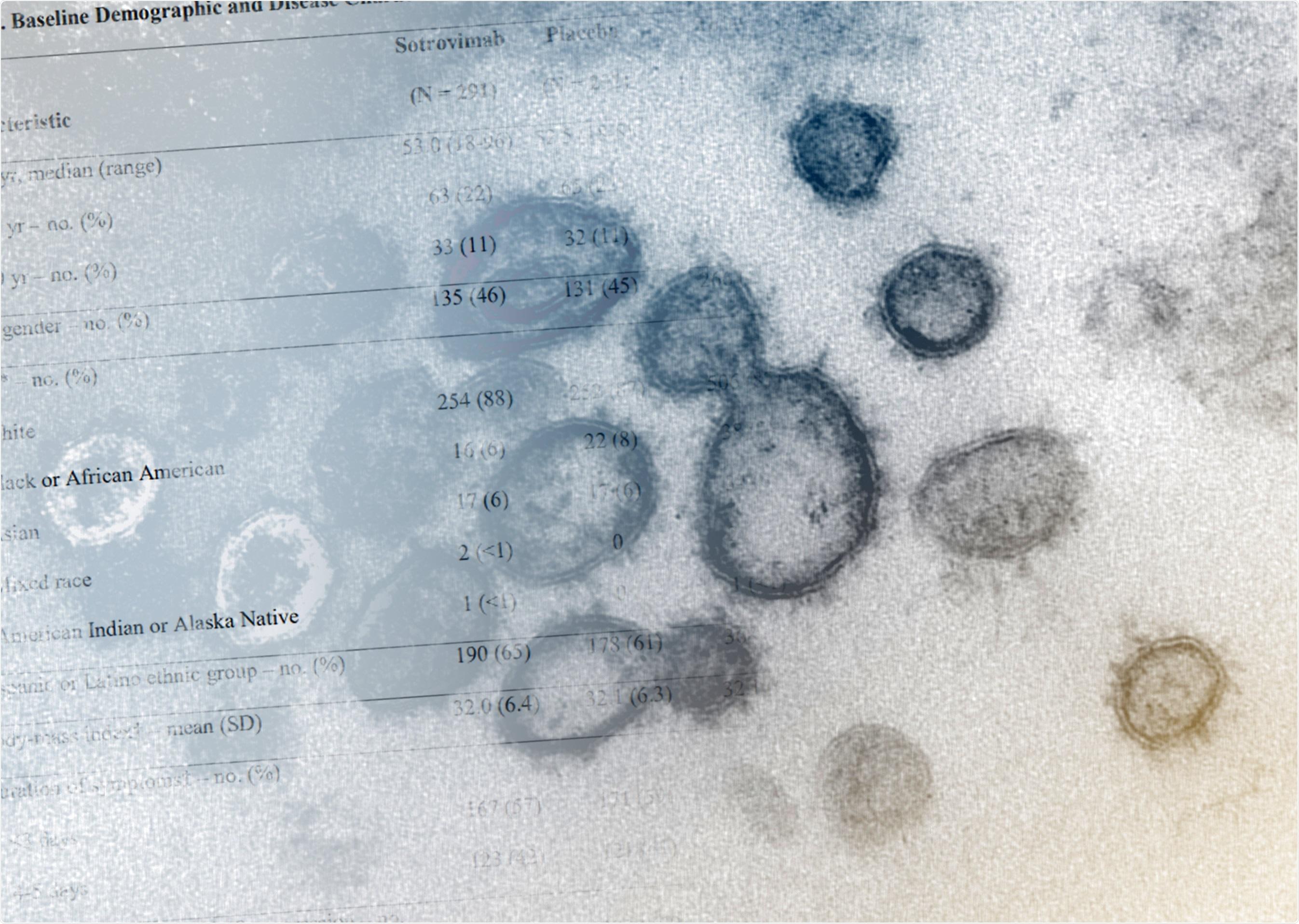 Estudio: Tratamiento temprano de Covid-19 con anticuerpo neutralizante del SARS-CoV-2 Sotrovimab.  Crédito de la imagen: NIAID